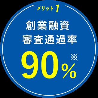 創業融資 審査通過率90%