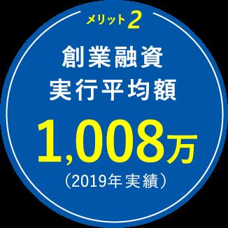 創業融資 実行平均額 1,008万(2019年実績)
