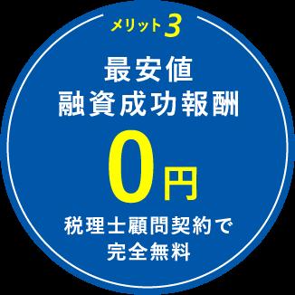 最安値 融資成功報酬 0円 税理士顧問契約で完全無料