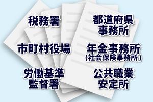 会社設立時に税務署へ提出する書類
